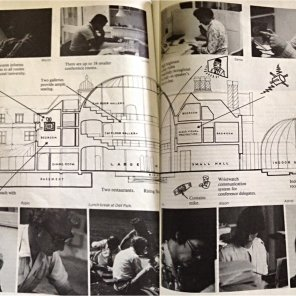 Plans for the International Subud Centre